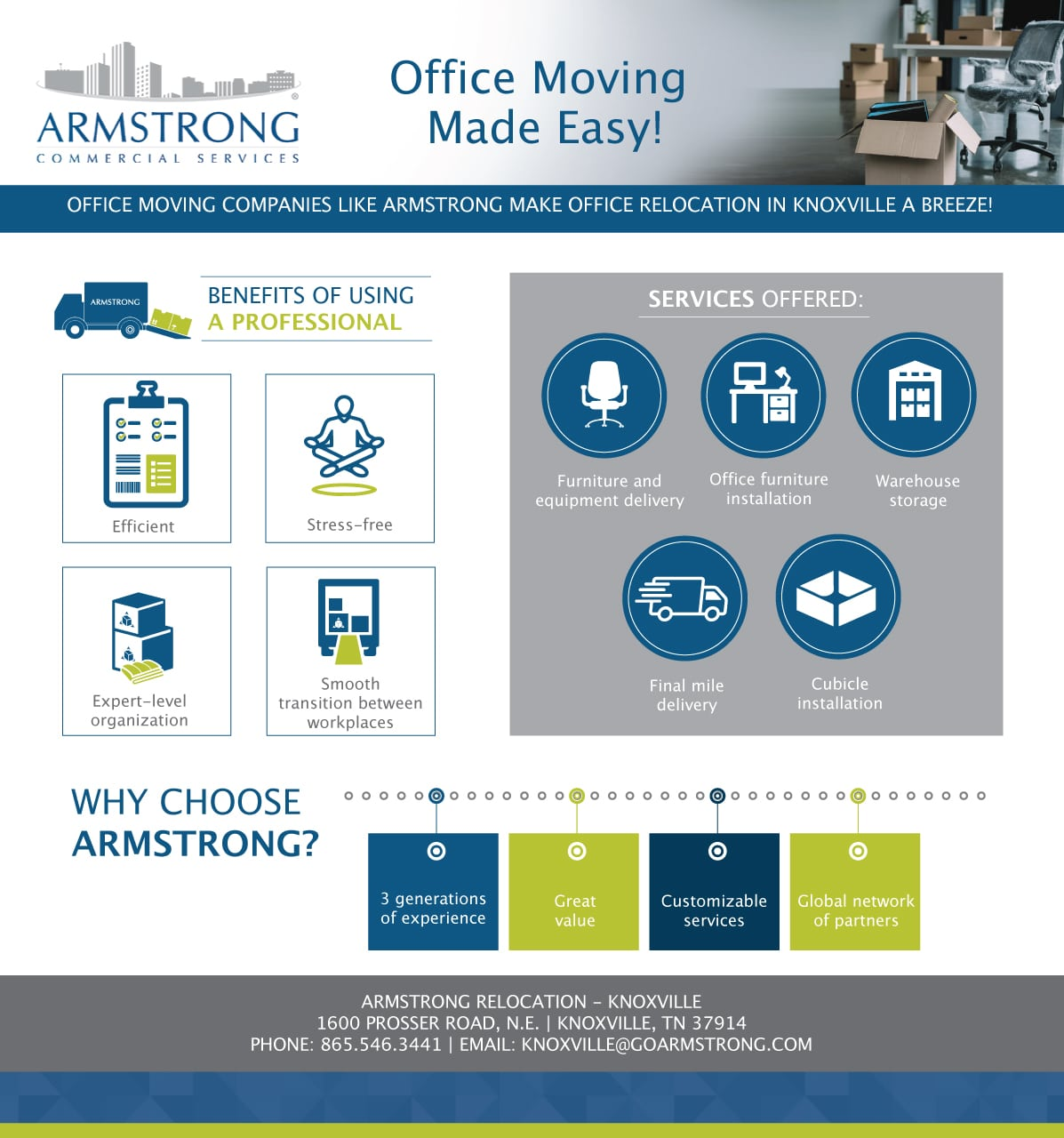 Reasons to use an office moving company